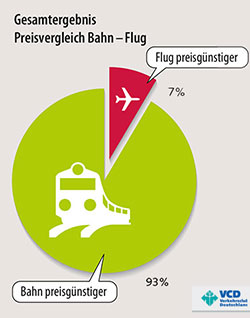 2013_Grafik_Preisvergleich